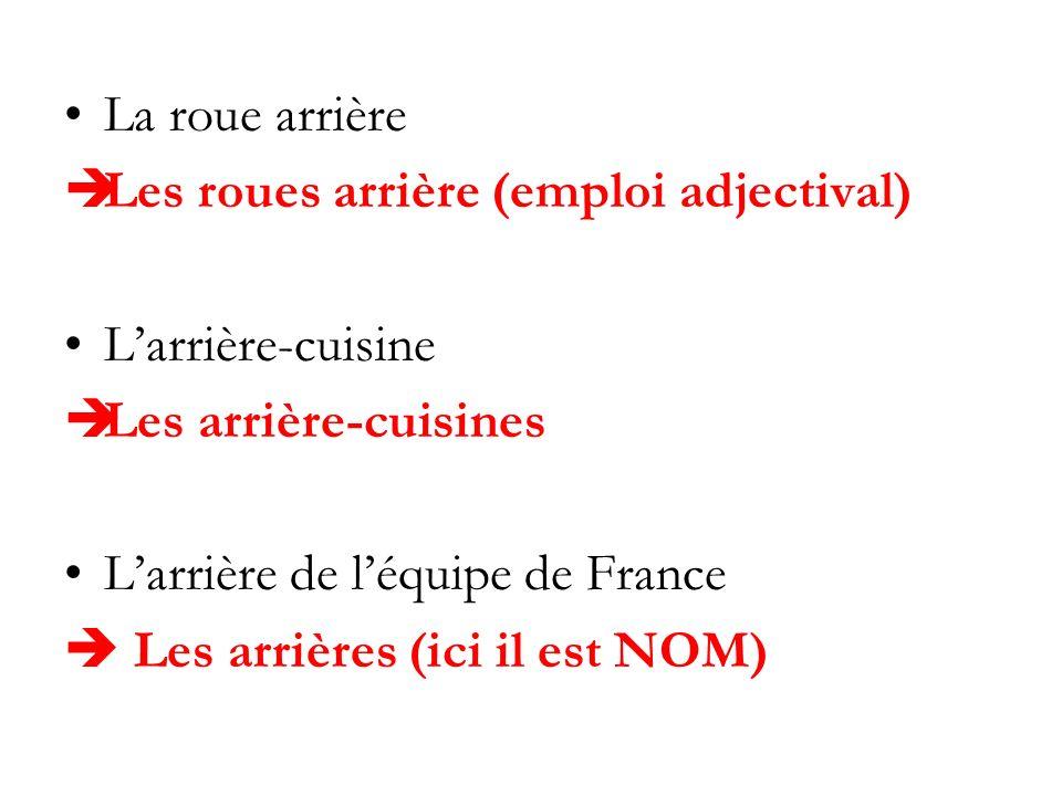 La roue arrière Les roues arrière (emploi adjectival) Larrière-cuisine Les arrière-cuisines Larrière de léquipe de France Les arrières (ici il est NOM