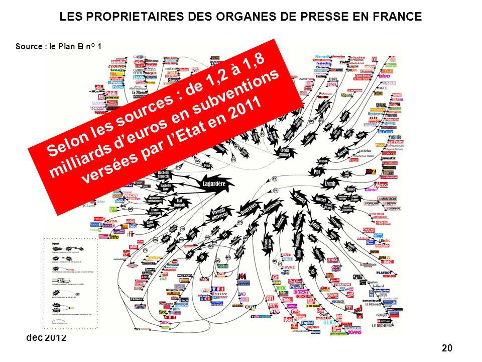 20 dec 2012 LES PROPRIETAIRES DES ORGANES DE PRESSE EN FRANCE Source : le Plan B n° 1 Selon les sources : de 1,2 à 1,8 milliards deuros en subventions versées par lEtat en 2011