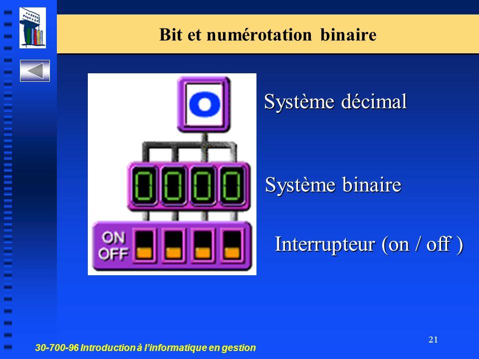 30-700-96 Introduction à linformatique en gestion 21 Bit et numérotation binaire Interrupteur (on / off ) Système binaire Système décimal