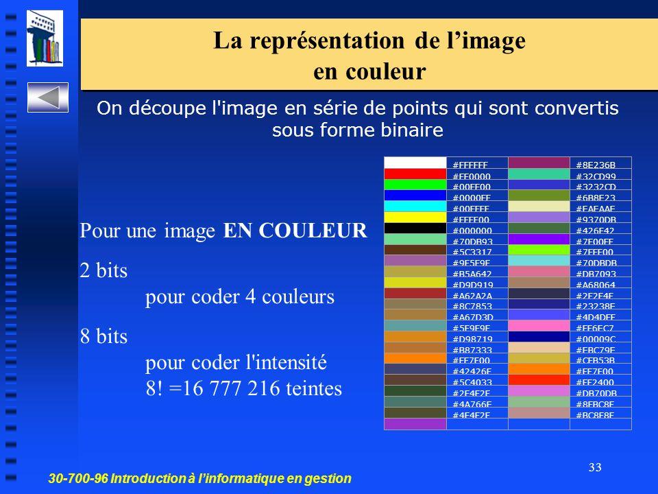 30-700-96 Introduction à linformatique en gestion 33 La représentation de limage en couleur On découpe l image en série de points qui sont convertis sous forme binaire Pour une image EN COULEUR 2 bits pour coder 4 couleurs 8 bits pour coder l intensité 8.