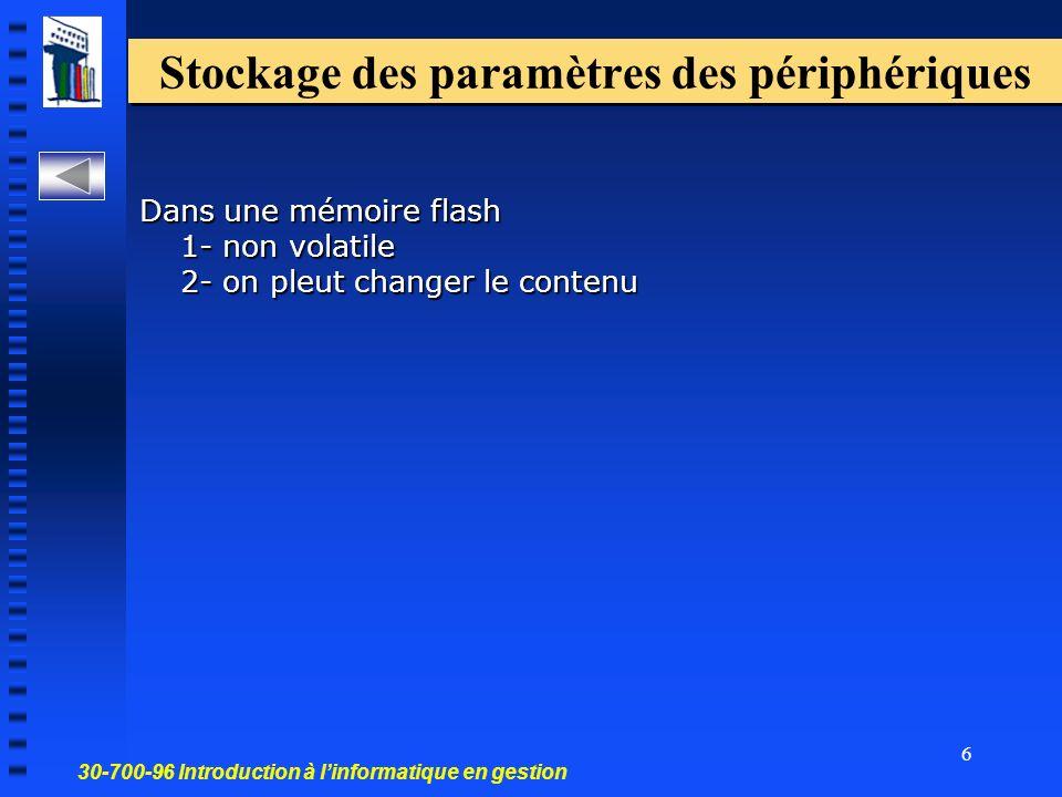 30-700-96 Introduction à linformatique en gestion 6 Stockage des paramètres des périphériques Dans une mémoire flash 1- non volatile 2- on pleut changer le contenu