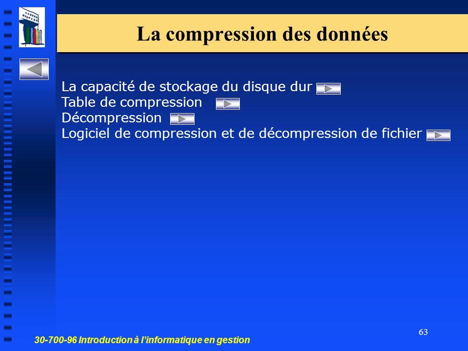 30-700-96 Introduction à linformatique en gestion 63 La compression des données La capacité de stockage du disque dur Table de compression Décompression Logiciel de compression et de décompression de fichier