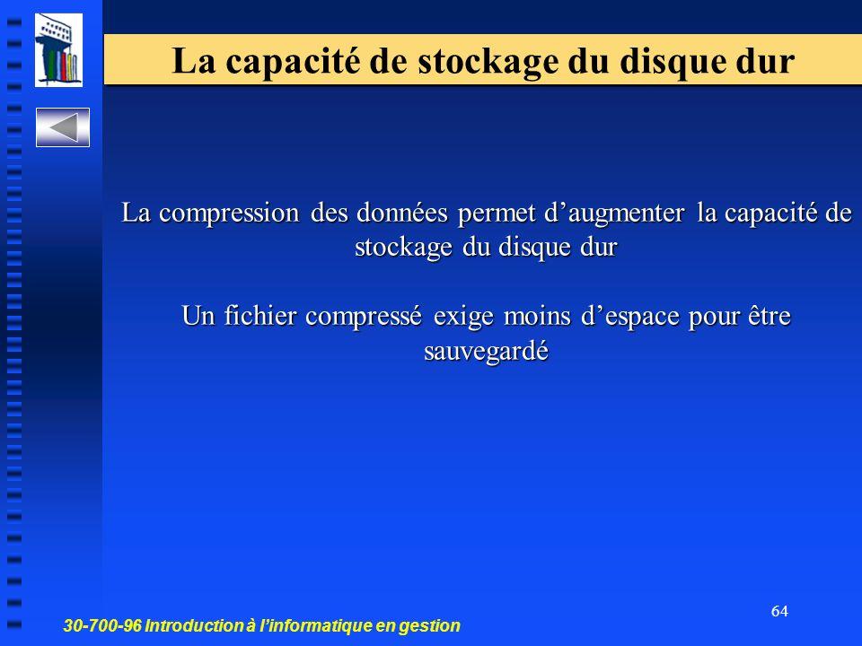 30-700-96 Introduction à linformatique en gestion 64 La compression des données permet daugmenter la capacité de stockage du disque dur Un fichier compressé exige moins despace pour être sauvegardé La capacité de stockage du disque dur