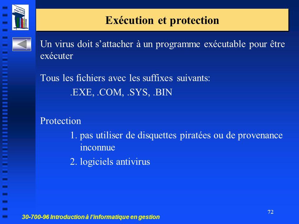 30-700-96 Introduction à linformatique en gestion 72 Tous les fichiers avec les suffixes suivants:.EXE,.COM,.SYS,.BIN Protection 1.