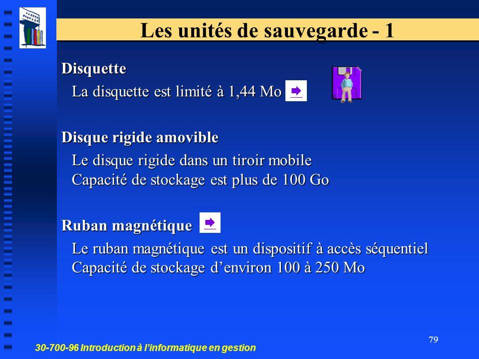 30-700-96 Introduction à linformatique en gestion 79 Disquette La disquette est limité à 1,44 Mo Disque rigide amovible Le disque rigide dans un tiroir mobile Capacité de stockage est plus de 100 Go Ruban magnétique Le ruban magnétique est un dispositif à accès séquentiel Capacité de stockage denviron 100 à 250 Mo Les unités de sauvegarde - 1