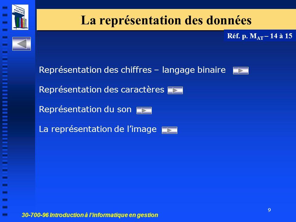 30-700-96 Introduction à linformatique en gestion 9 La représentation des données Représentation des chiffres – langage binaire Représentation des caractères Représentation du son La représentation de limage Réf.