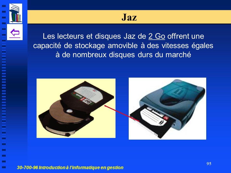 30-700-96 Introduction à linformatique en gestion 95 Jaz Les lecteurs et disques Jaz de 2 Go offrent une capacité de stockage amovible à des vitesses égales à de nombreux disques durs du marché