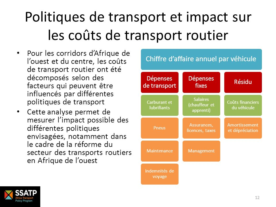 Politiques de transport et impact sur les coûts de transport routier Pour les corridors dAfrique de louest et du centre, les coûts de transport routie