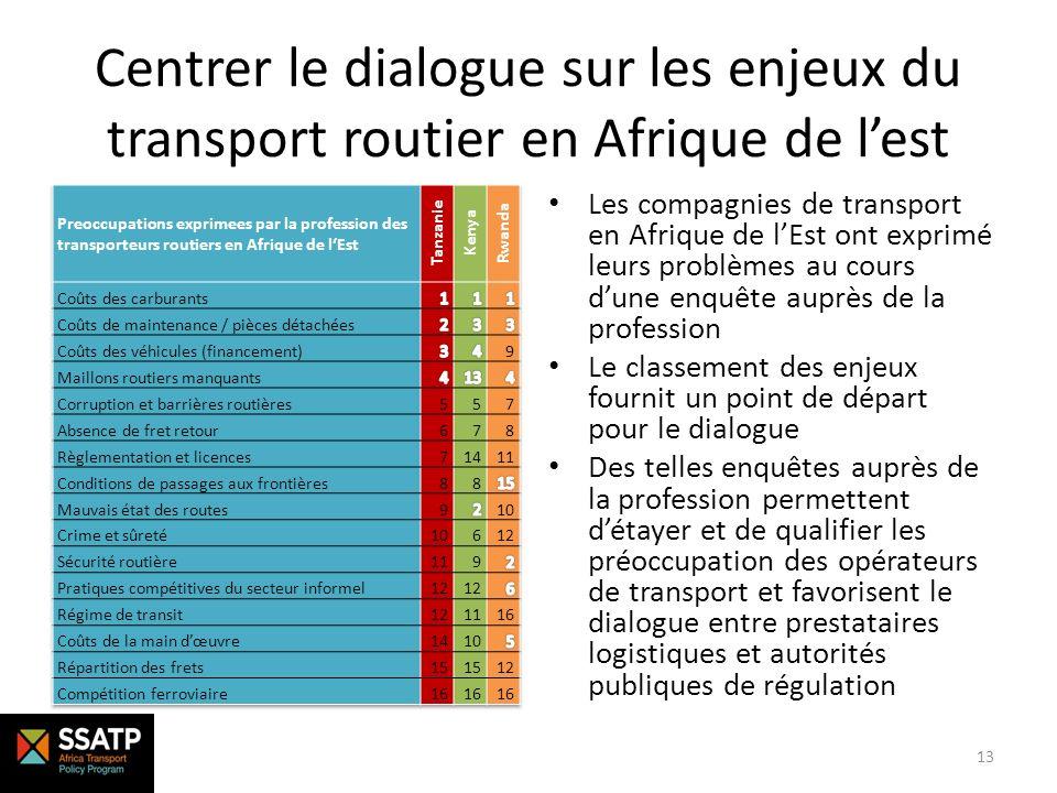 Centrer le dialogue sur les enjeux du transport routier en Afrique de lest Les compagnies de transport en Afrique de lEst ont exprimé leurs problèmes
