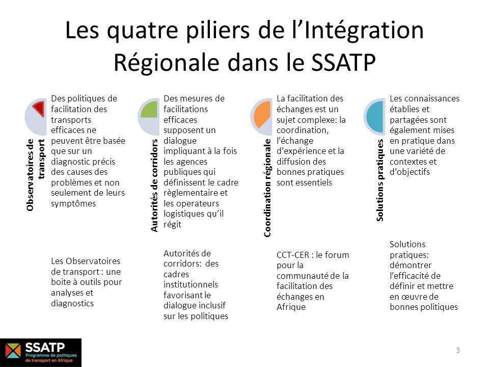 Les quatre piliers de lIntégration Régionale dans le SSATP Observatoires de transport Des politiques de facilitation des transports efficaces ne peuve