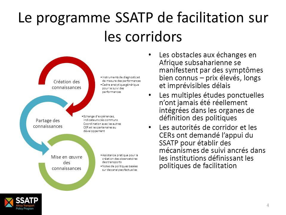 Le programme SSATP de facilitation sur les corridors Instruments de diagnostic et de mesure des performances Cadre analytique générique pour le suivi