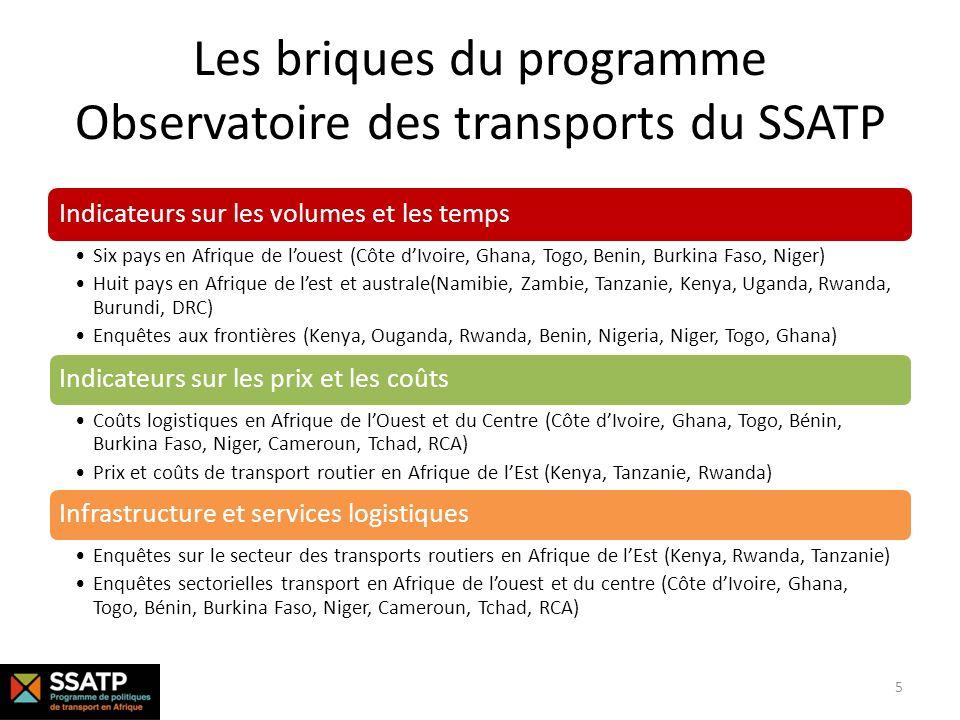 Les briques du programme Observatoire des transports du SSATP Indicateurs sur les volumes et les temps Six pays en Afrique de louest (Côte dIvoire, Gh