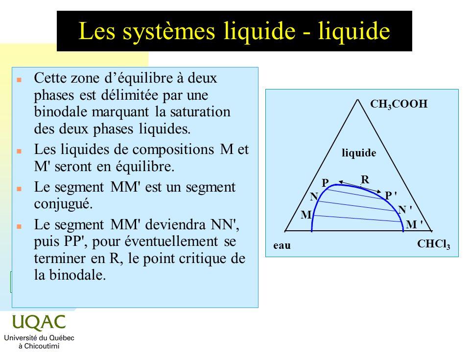 = C + 2 - Les systèmes liquide - liquide n Cette zone déquilibre à deux phases est délimitée par une binodale marquant la saturation des deux phases l