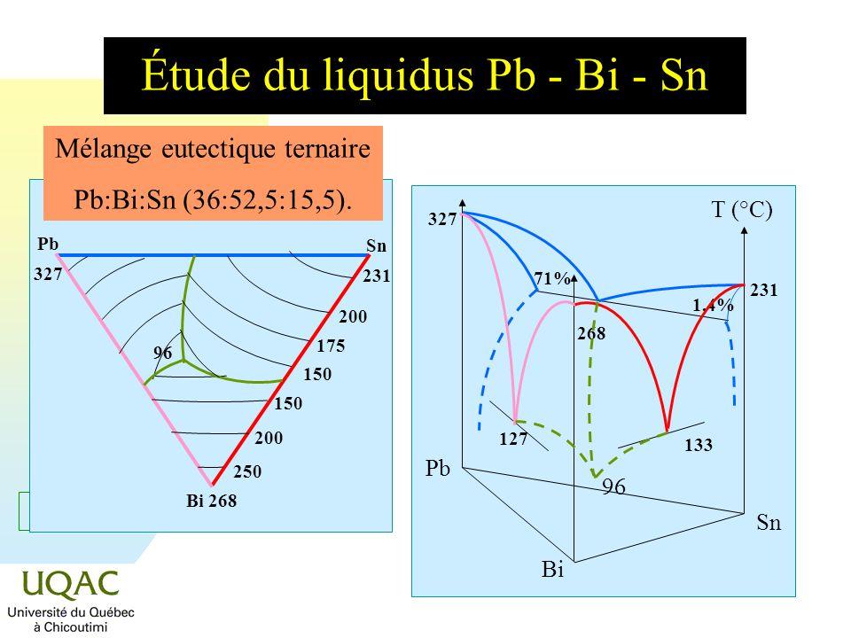 = C + 2 - Étude du liquidus Pb - Bi - Sn T (°C) Pb Sn 327 231 71% 1,4% Bi 127 268 133 96 Pb 327 Sn 231 Bi 268 150 200 250 96 150 175 200 Mélange eutec