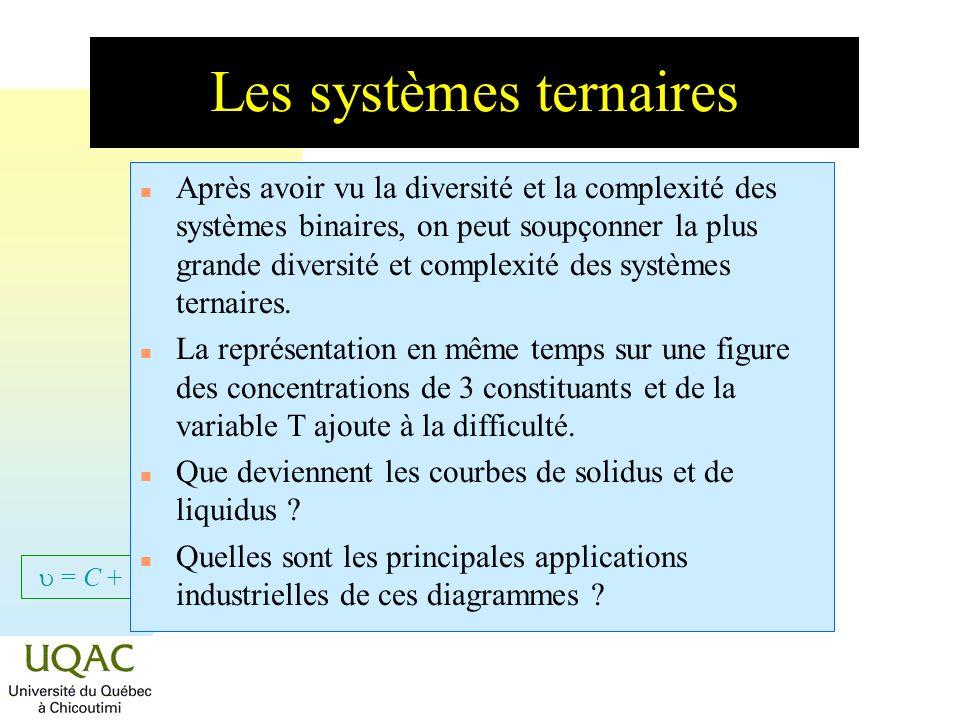 = C + 2 - Les systèmes ternaires n Après avoir vu la diversité et la complexité des systèmes binaires, on peut soupçonner la plus grande diversité et