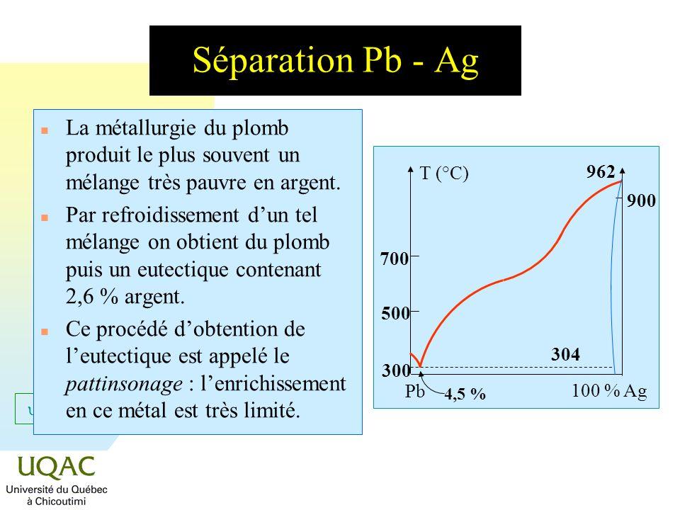 = C + 2 - Séparation Pb - Ag n La métallurgie du plomb produit le plus souvent un mélange très pauvre en argent. n Par refroidissement dun tel mélange