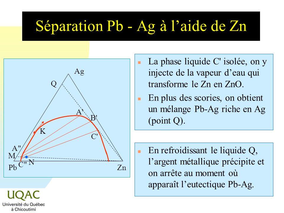 = C + 2 - Séparation Pb - Ag à laide de Zn n La phase liquide C' isolée, on y injecte de la vapeur deau qui transforme le Zn en ZnO. n En plus des sco