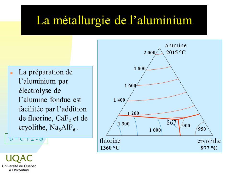 = C + 2 - La métallurgie de laluminium La préparation de laluminium par électrolyse de lalumine fondue est facilitée par laddition de fluorine, CaF 2