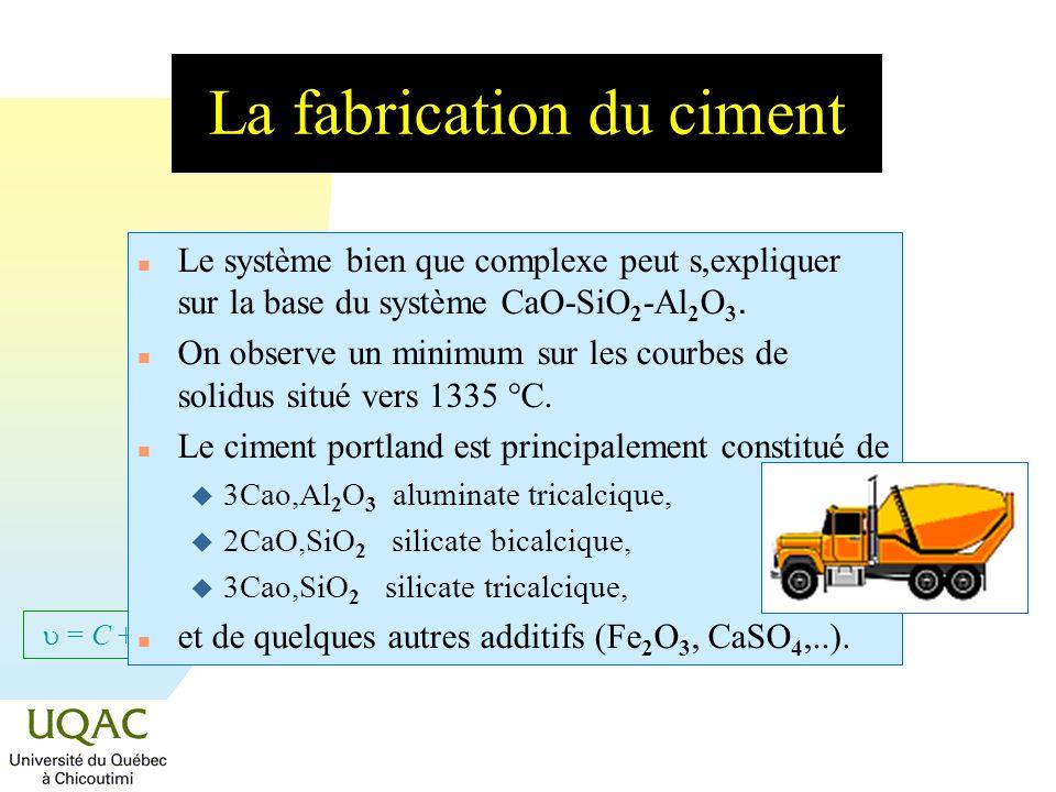 = C + 2 - La fabrication du ciment Le système bien que complexe peut s,expliquer sur la base du système CaO-SiO 2 -Al 2 O 3. n On observe un minimum s