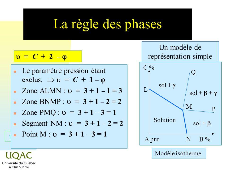 = C + 2 - La règle des phases Le paramètre pression étant exclus. = C + 1 Zone ALMN : = 3 + 1 1 = 3 Zone BNMP : = 3 + 1 2 = 2 Zone PMQ : = 3 + 1 3 = 1
