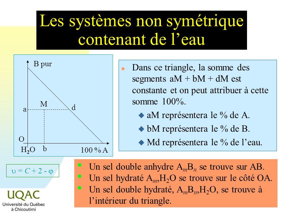 = C + 2 - Les systèmes non symétrique contenant de leau n Dans ce triangle, la somme des segments aM + bM + dM est constante et on peut attribuer à ce