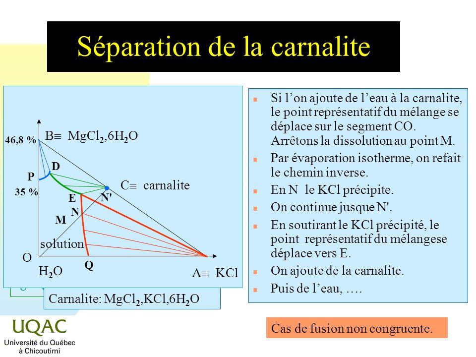 = C + 2 - Dérivés des borax : xB 2 O 5,yNa 2 O,zH 2 O