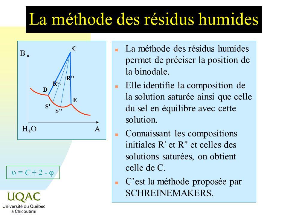 = C + 2 - Cas de lisomorphisme n Cas du mélange MnSO 4,5H 2 O- CuSO 4,5H 2 O-H 2 O à T > 10 ºC.