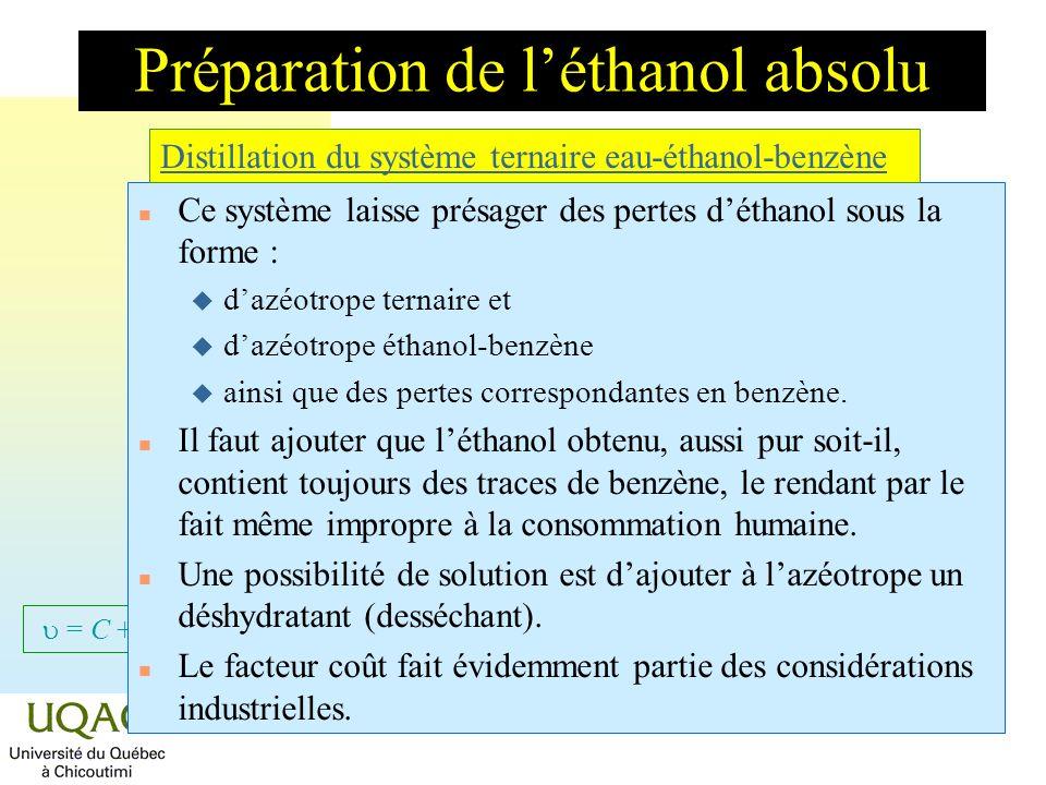 = C + 2 - Préparation de léthanol absolu n Ce système laisse présager des pertes déthanol sous la forme : u dazéotrope ternaire et u dazéotrope éthano