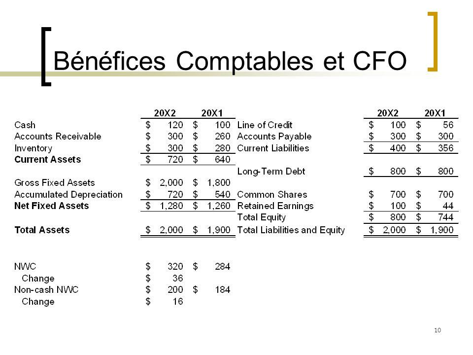 Bénéfices Comptables et CFO 10