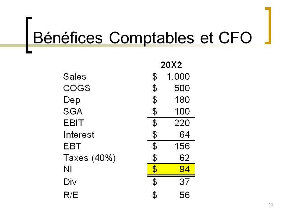 Bénéfices Comptables et CFO 11