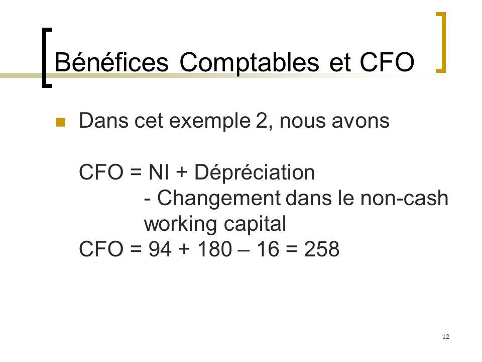 Bénéfices Comptables et CFO Dans cet exemple 2, nous avons CFO = NI + Dépréciation - Changement dans le non-cash working capital CFO = 94 + 180 – 16 = 258 12