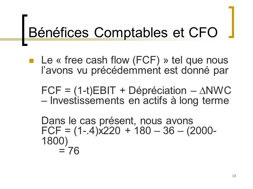Bénéfices Comptables et CFO Le « free cash flow (FCF) » tel que nous lavons vu précédemment est donné par FCF = (1-t)EBIT + Dépréciation – NWC – Investissements en actifs à long terme Dans le cas présent, nous avons FCF = (1-.4)x220 + 180 – 36 – (2000- 1800) = 76 13