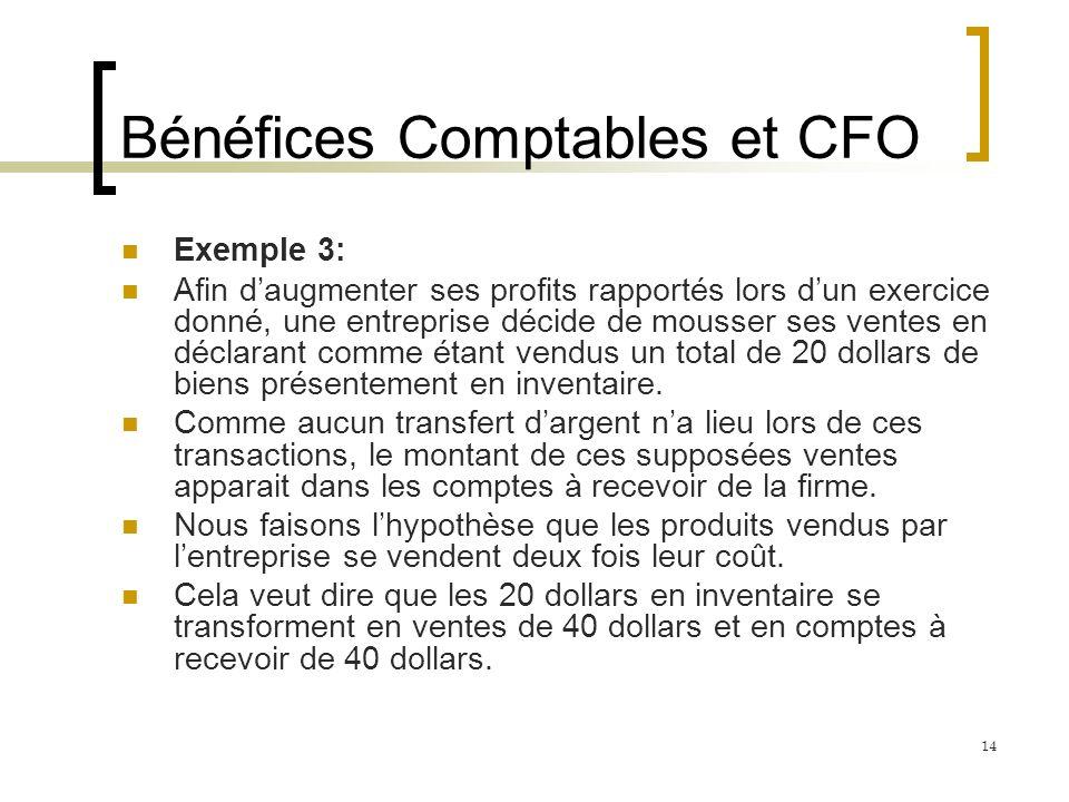 Bénéfices Comptables et CFO Exemple 3: Afin daugmenter ses profits rapportés lors dun exercice donné, une entreprise décide de mousser ses ventes en déclarant comme étant vendus un total de 20 dollars de biens présentement en inventaire.