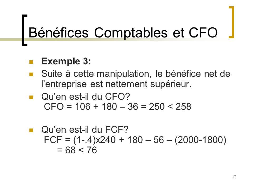 Bénéfices Comptables et CFO Exemple 3: Suite à cette manipulation, le bénéfice net de lentreprise est nettement supérieur.