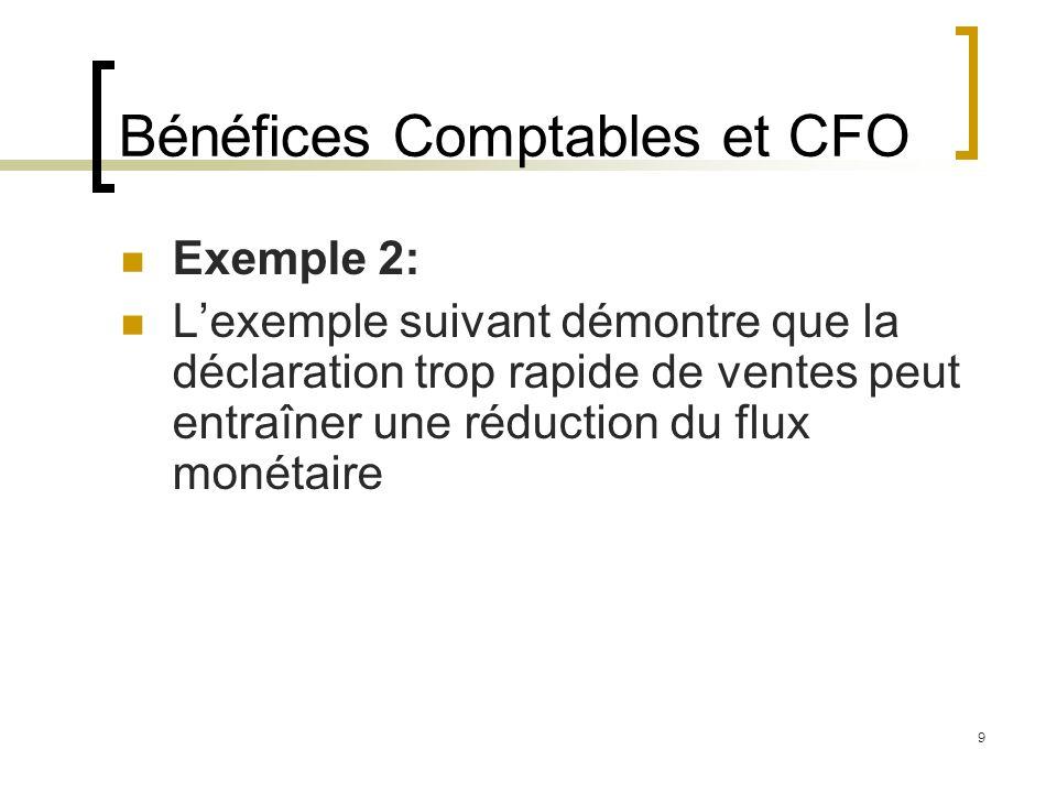 Bénéfices Comptables et CFO Exemple 2: Lexemple suivant démontre que la déclaration trop rapide de ventes peut entraîner une réduction du flux monétaire 9