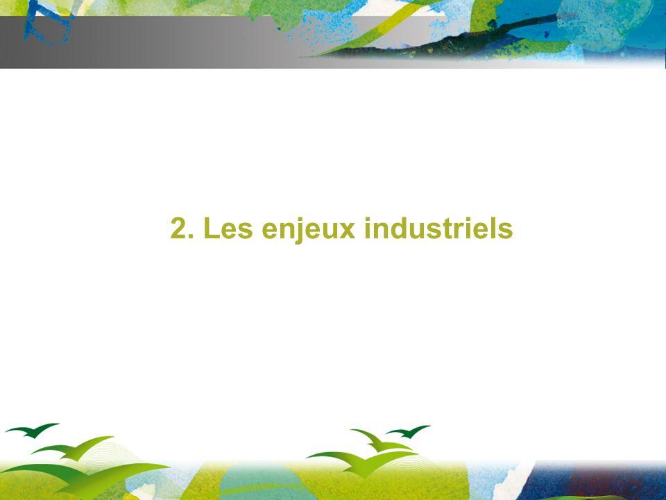2. Les enjeux industriels