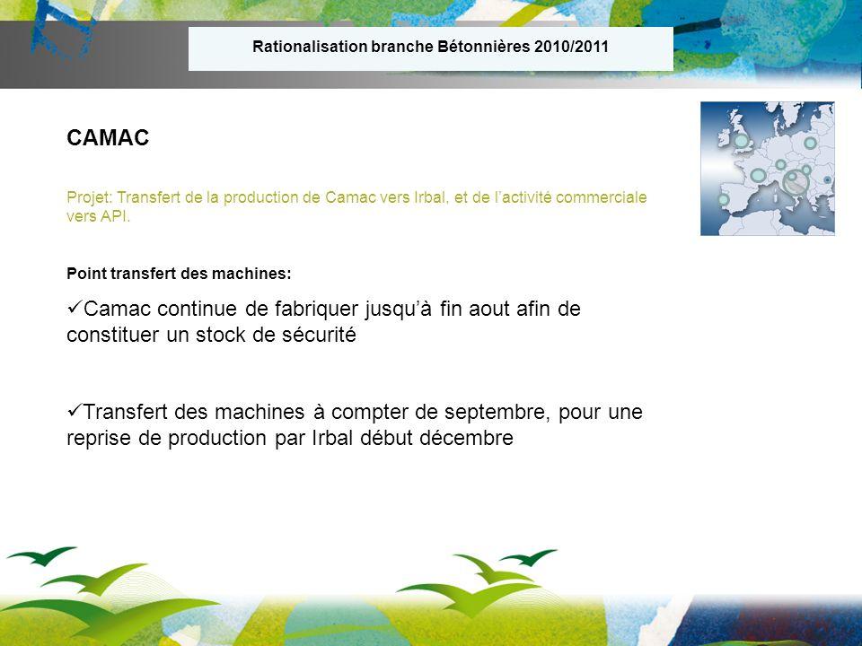 Rationalisation branche Bétonnières 2010/2011 CAMAC Projet: Transfert de la production de Camac vers Irbal, et de lactivité commerciale vers API.