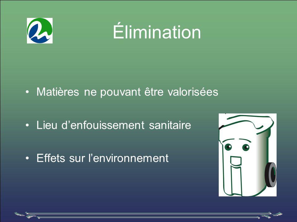 Élimination Matières ne pouvant être valorisées Lieu denfouissement sanitaire Effets sur lenvironnement