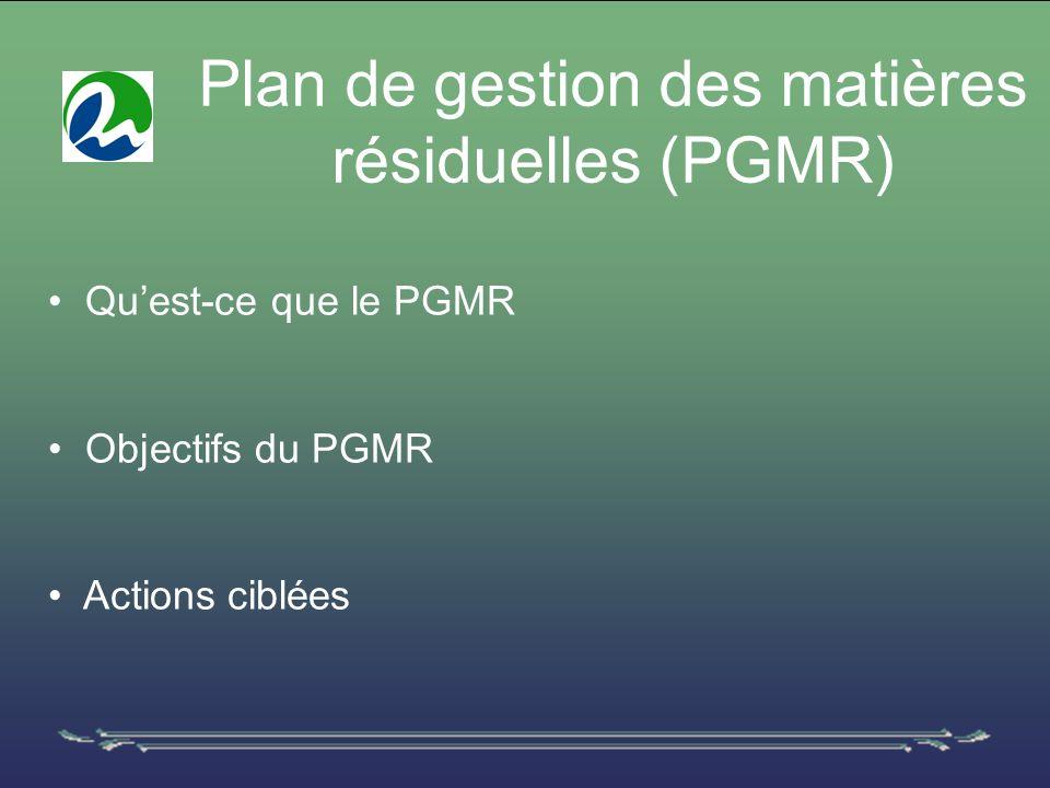 Plan de gestion des matières résiduelles (PGMR) Quest-ce que le PGMR Objectifs du PGMR Actions ciblées