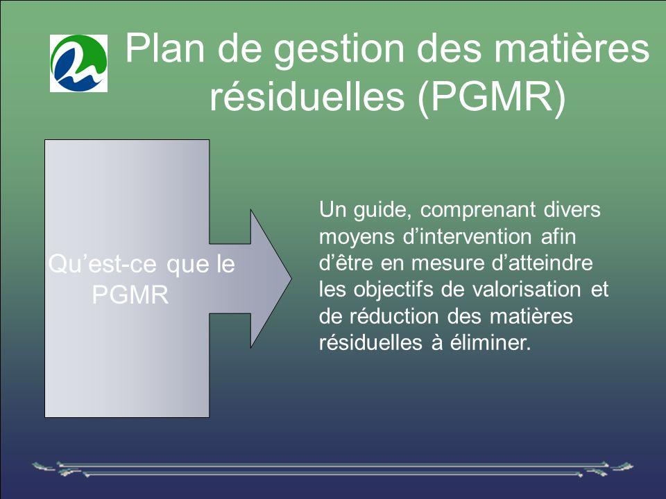 Plan de gestion des matières résiduelles (PGMR) Quest-ce que le PGMR Un guide, comprenant divers moyens dintervention afin dêtre en mesure datteindre les objectifs de valorisation et de réduction des matières résiduelles à éliminer.