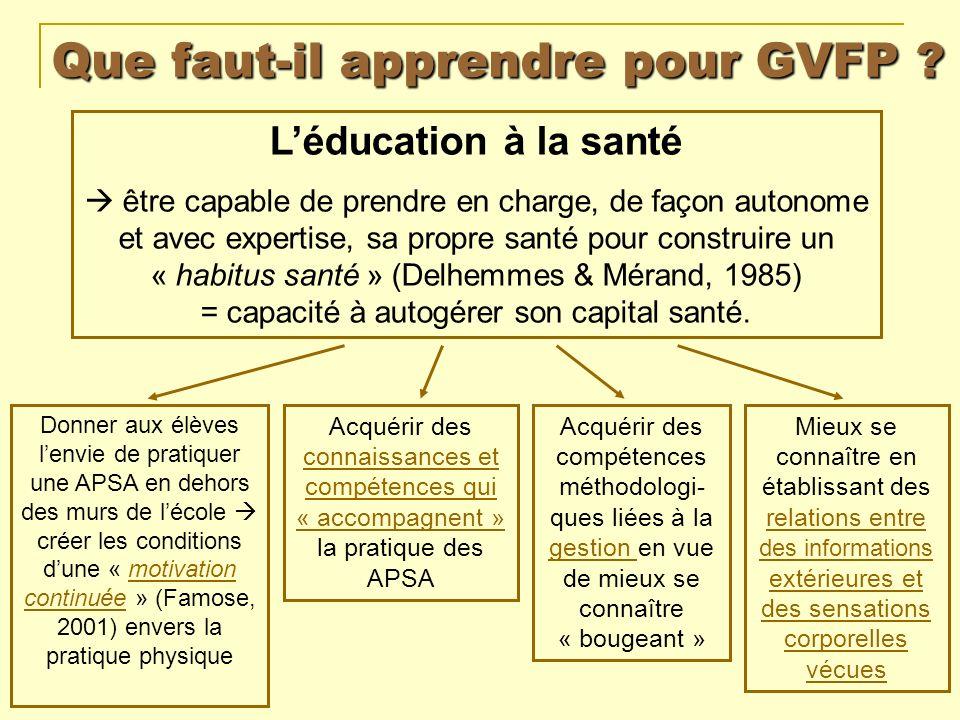 Que faut-il apprendre pour GVFP ? Léducation à la santé être capable de prendre en charge, de façon autonome et avec expertise, sa propre santé pour c