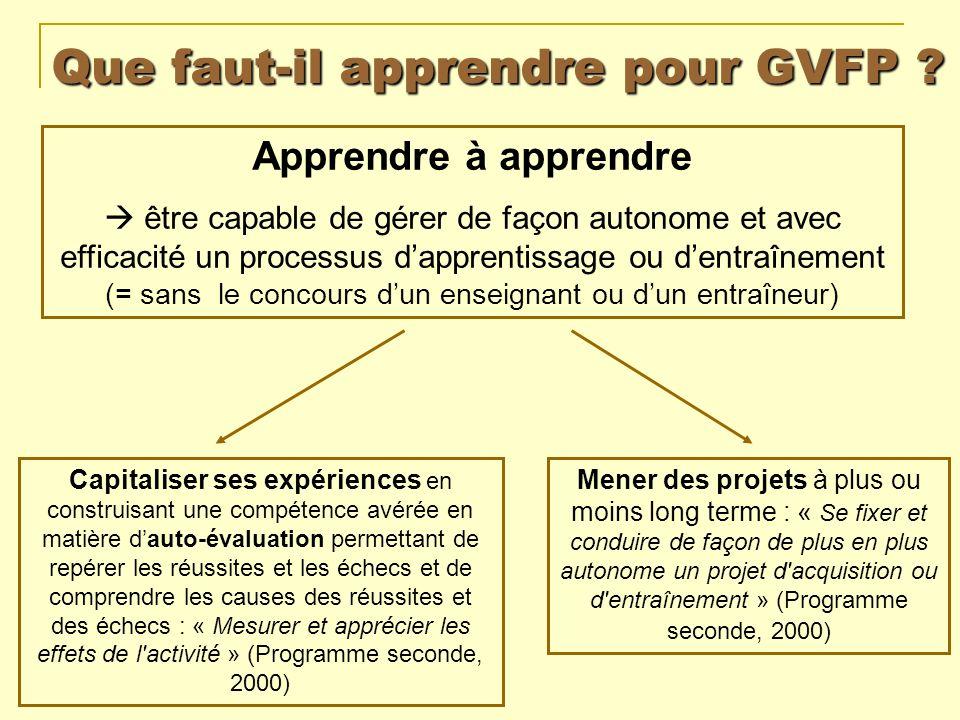 Que faut-il apprendre pour GVFP ? Apprendre à apprendre être capable de gérer de façon autonome et avec efficacité un processus dapprentissage ou dent