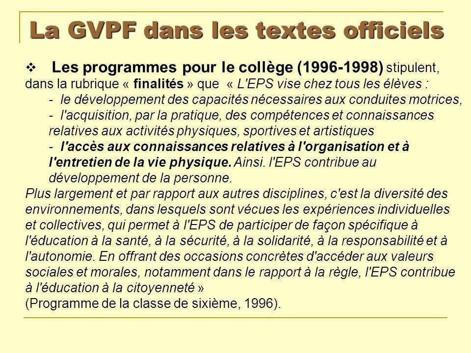 La GVPF dans les textes officiels Cest la première fois quapparaît la notion de vie physique dans un texte officiel.