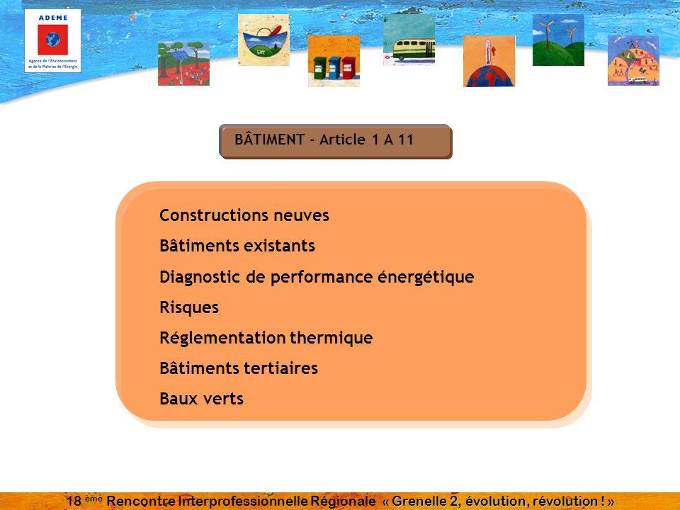 BÂTIMENT - Article 1 A 11 Constructions neuves Bâtiments existants Diagnostic de performance énergétique Risques Réglementation thermique Bâtiments te