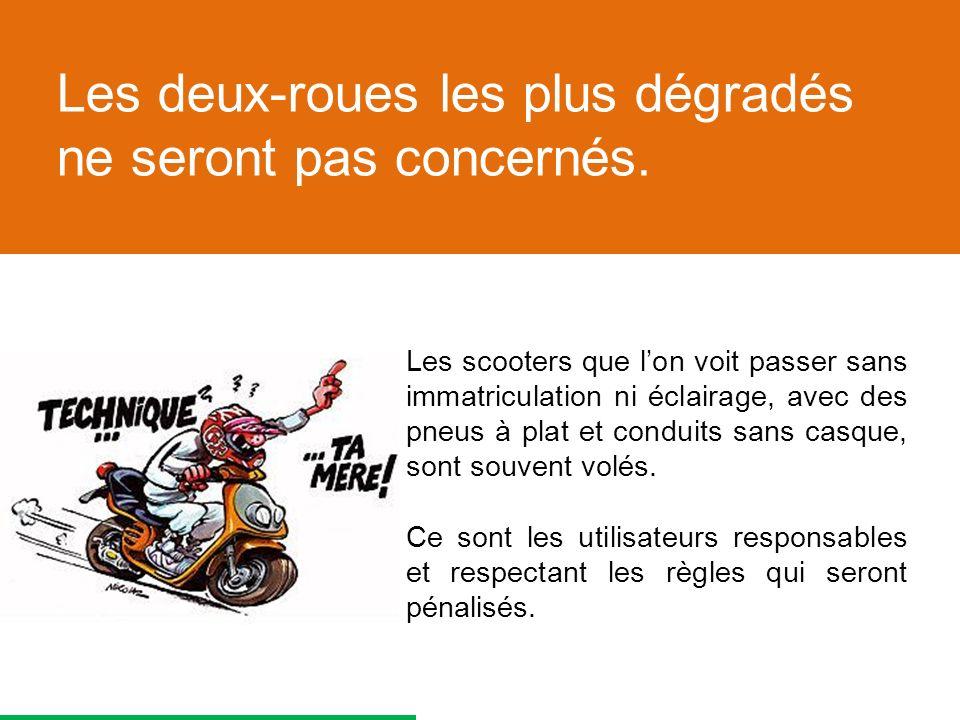 Les scooters que lon voit passer sans immatriculation ni éclairage, avec des pneus à plat et conduits sans casque, sont souvent volés.