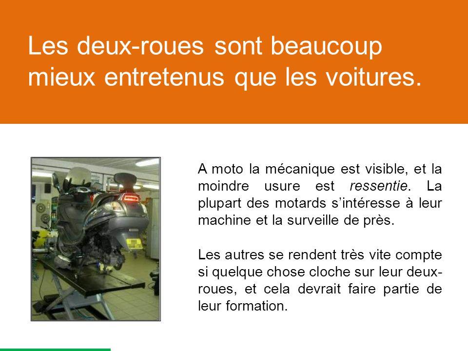 A moto la mécanique est visible, et la moindre usure est ressentie.