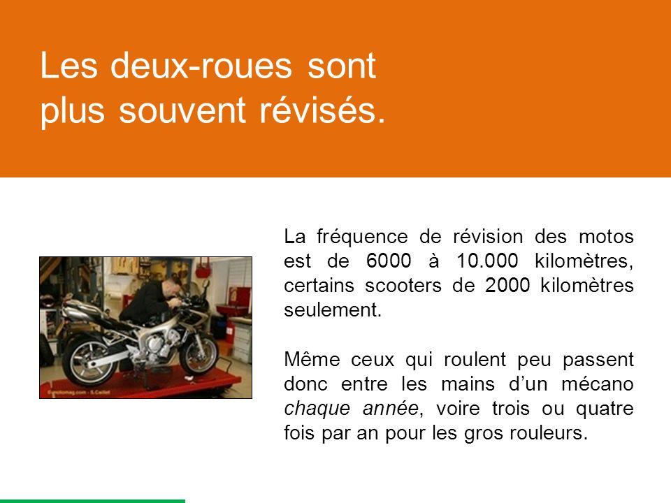 La fréquence de révision des motos est de 6000 à 10.000 kilomètres, certains scooters de 2000 kilomètres seulement.