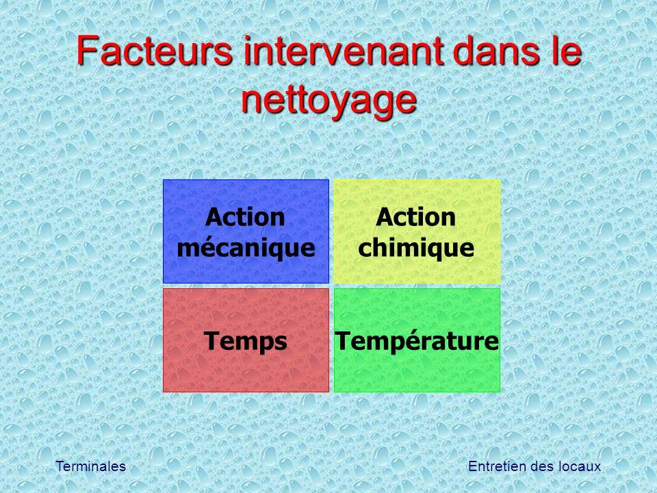 Entretien des locauxTerminales Facteurs intervenant dans le nettoyage Action mécanique Action chimique TempératureTemps