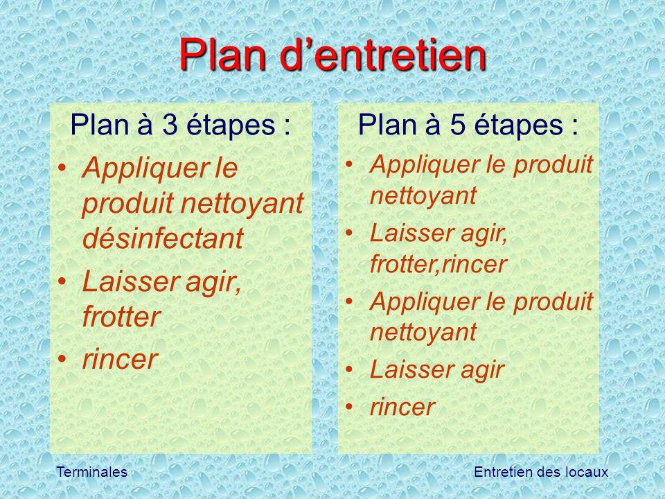 Entretien des locauxTerminales Plan dentretien Plan à 3 étapes : Appliquer le produit nettoyant désinfectant Laisser agir, frotter rincer Plan à 5 éta