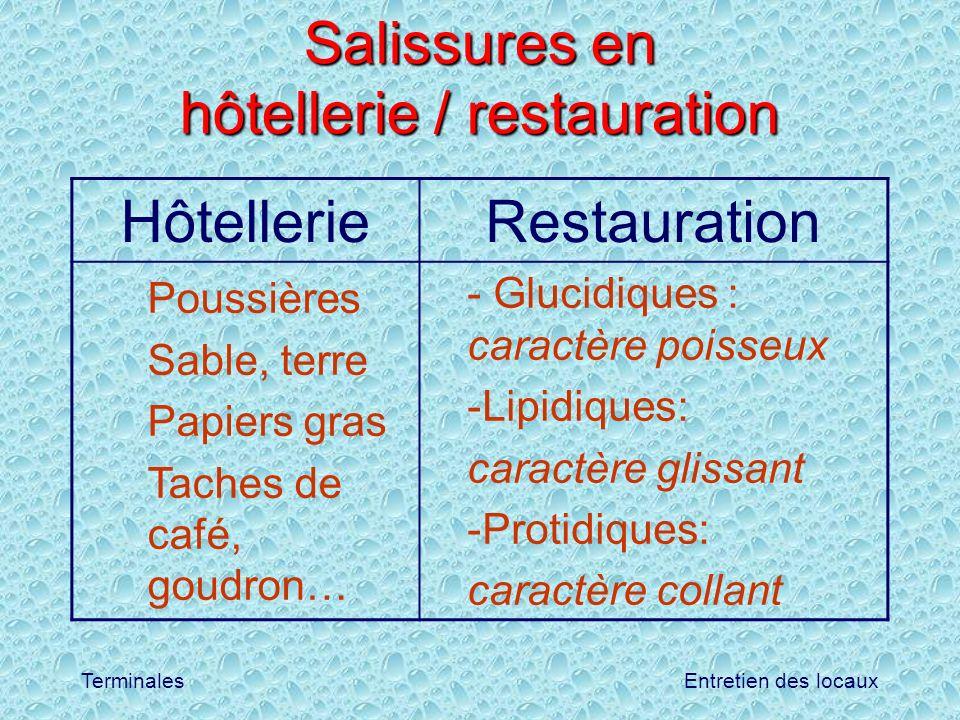 Entretien des locauxTerminales Salissures en hôtellerie / restauration HôtellerieRestauration Poussières Sable, terre Papiers gras Taches de café, gou